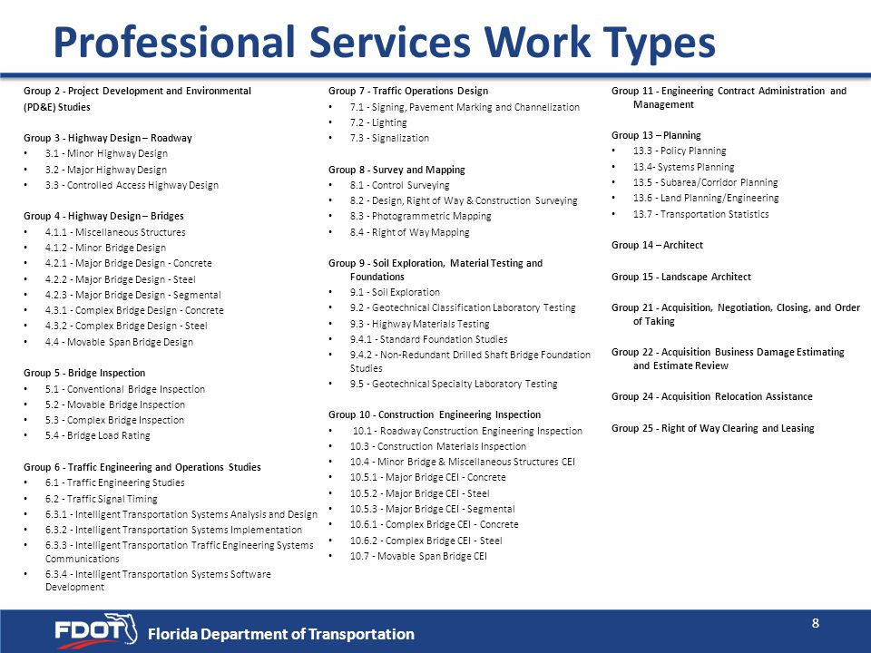 Professional Services Work Types