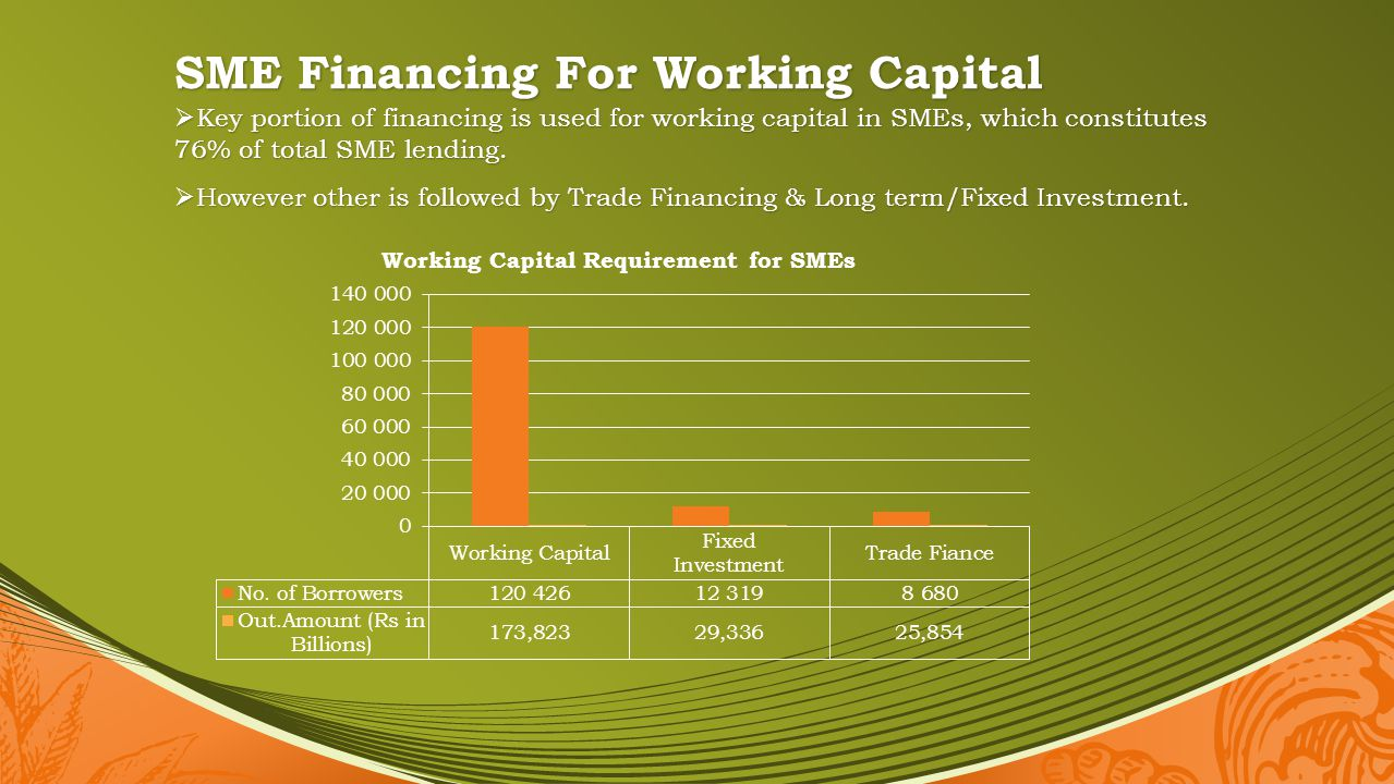 SME Financing For Working Capital