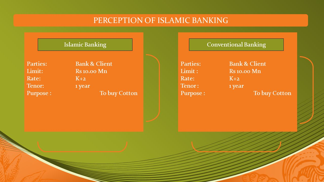PERCEPTION OF ISLAMIC BANKING