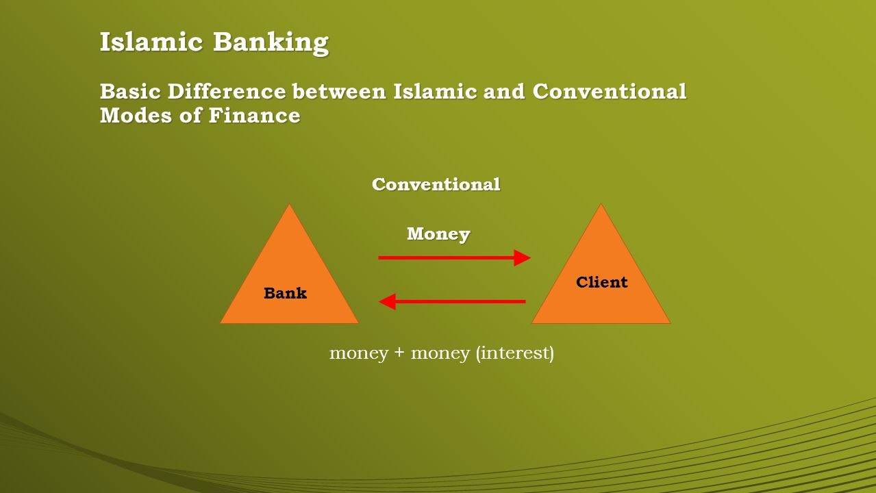 Islamic Banking Basic Difference between Islamic and Conventional Modes of Finance. Conventional. Money.
