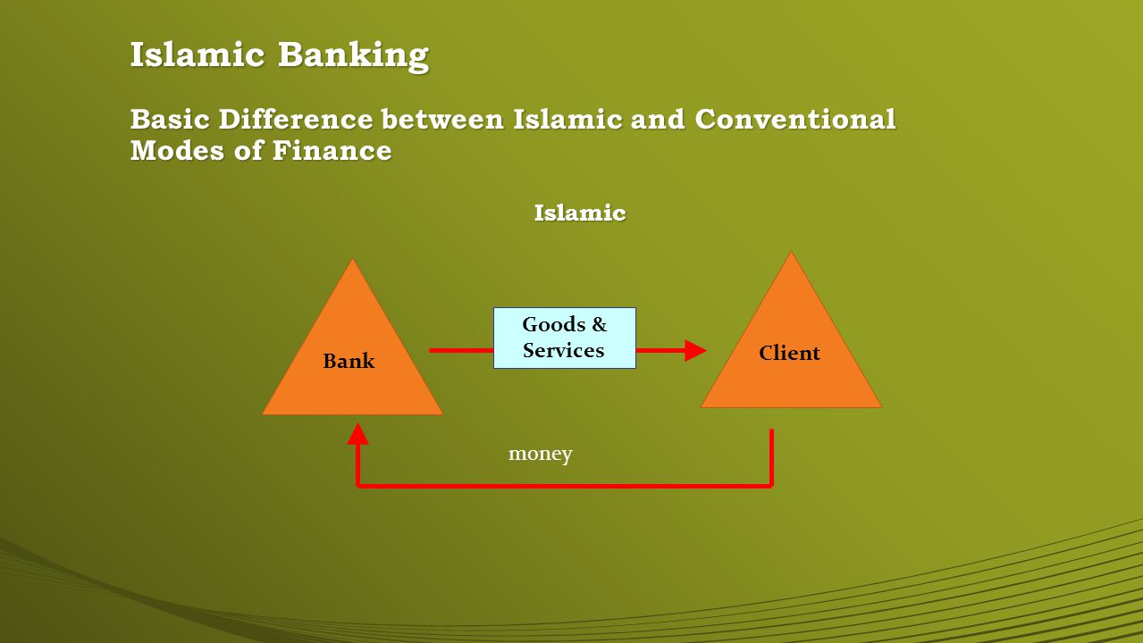 Islamic Banking Basic Difference between Islamic and Conventional Modes of Finance. Islamic. Goods & Services.