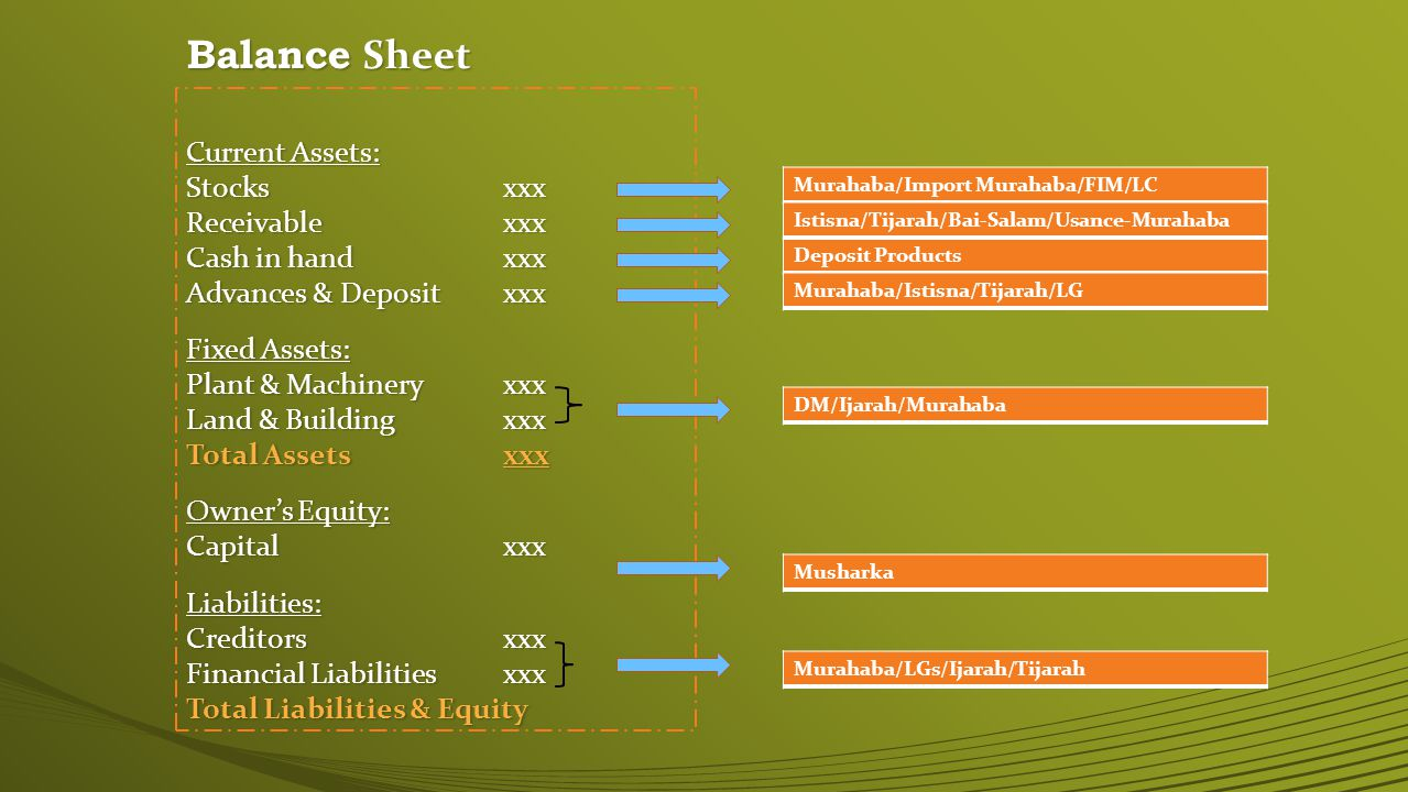 Balance Sheet Current Assets: Stocks xxx Receivable xxx