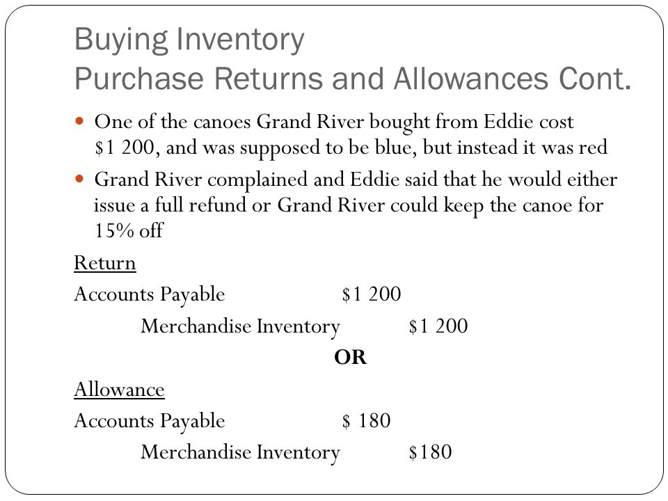Buying Inventory Purchase Returns and Allowances Cont.