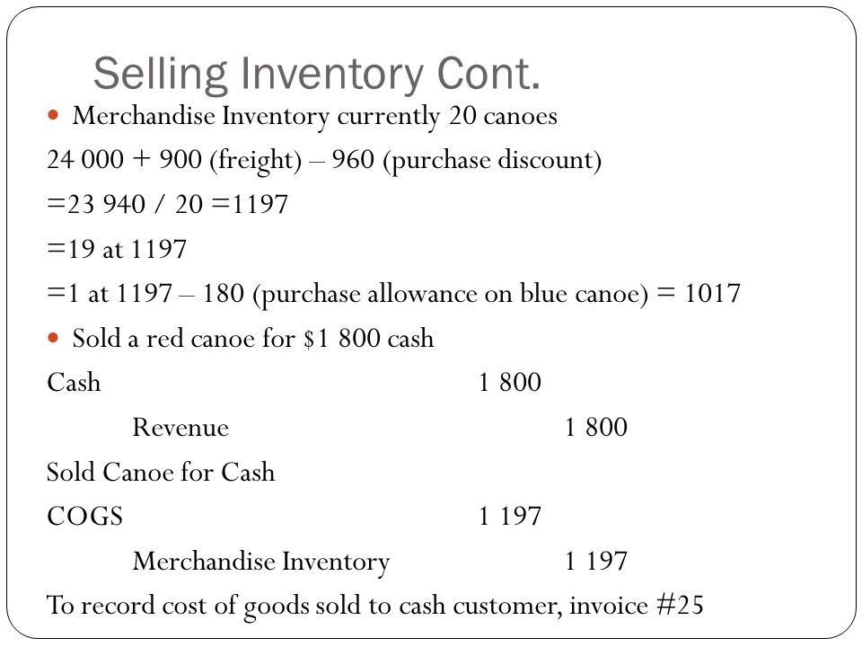 Selling Inventory Cont.