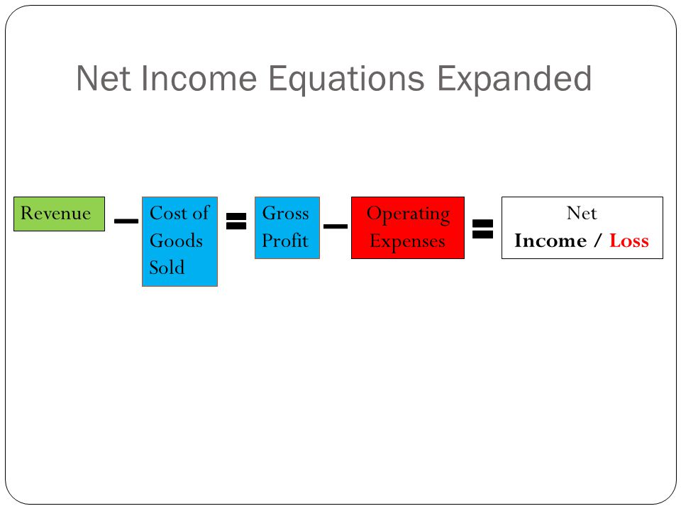Net Income Equations Expanded