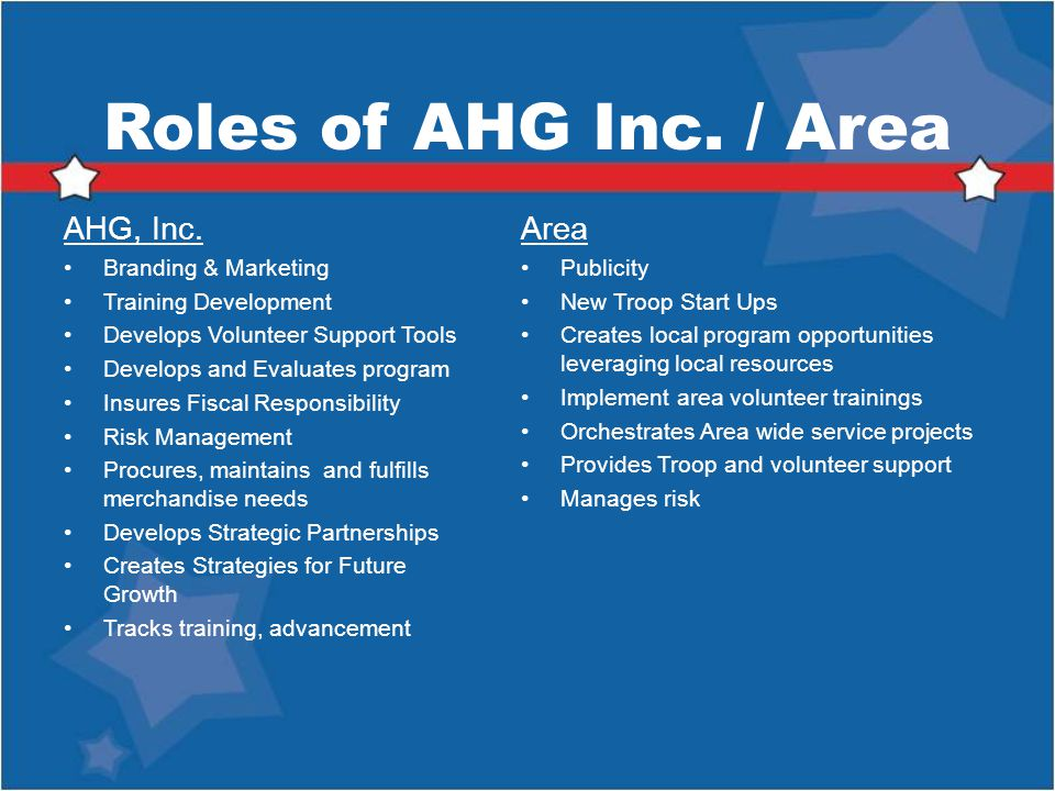 Roles of AHG Inc. / Area AHG, Inc. Area Branding & Marketing