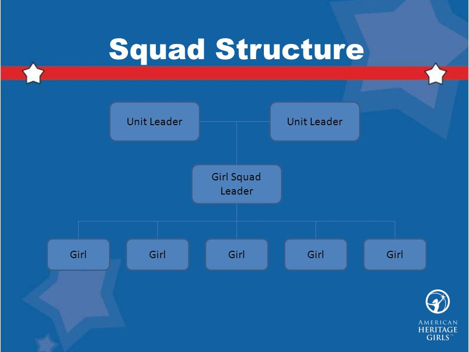 Squad Structure Unit Leader Girl Squad Leader Girl