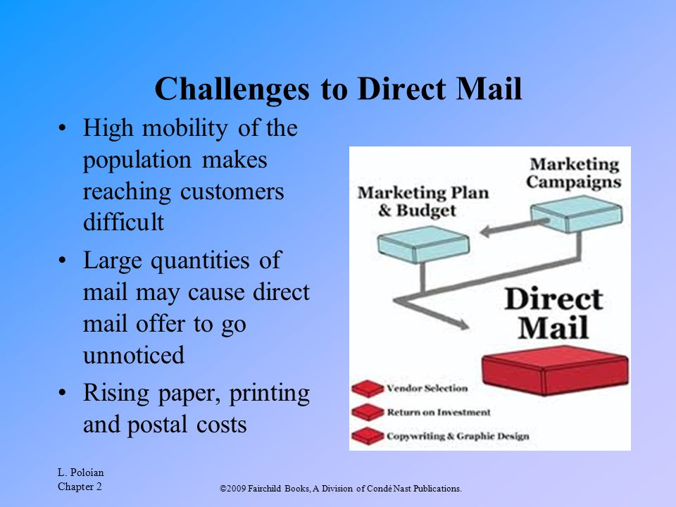 Challenges to Direct Mail