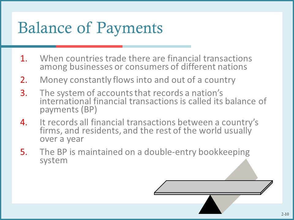 Balance of Payments When countries trade there are financial transactions among businesses or consumers of different nations.
