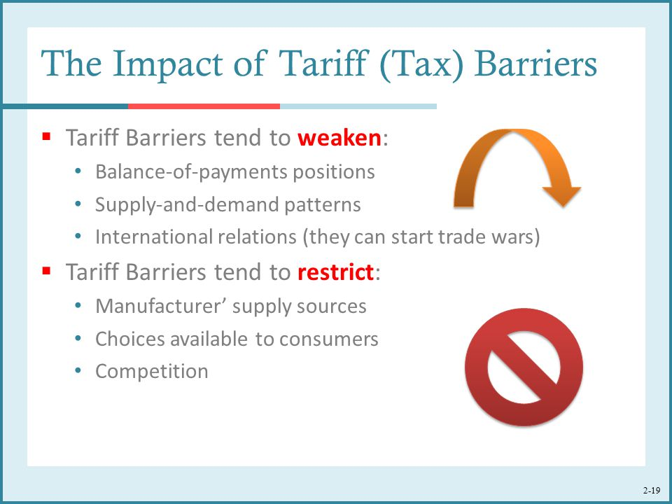 The Impact of Tariff (Tax) Barriers