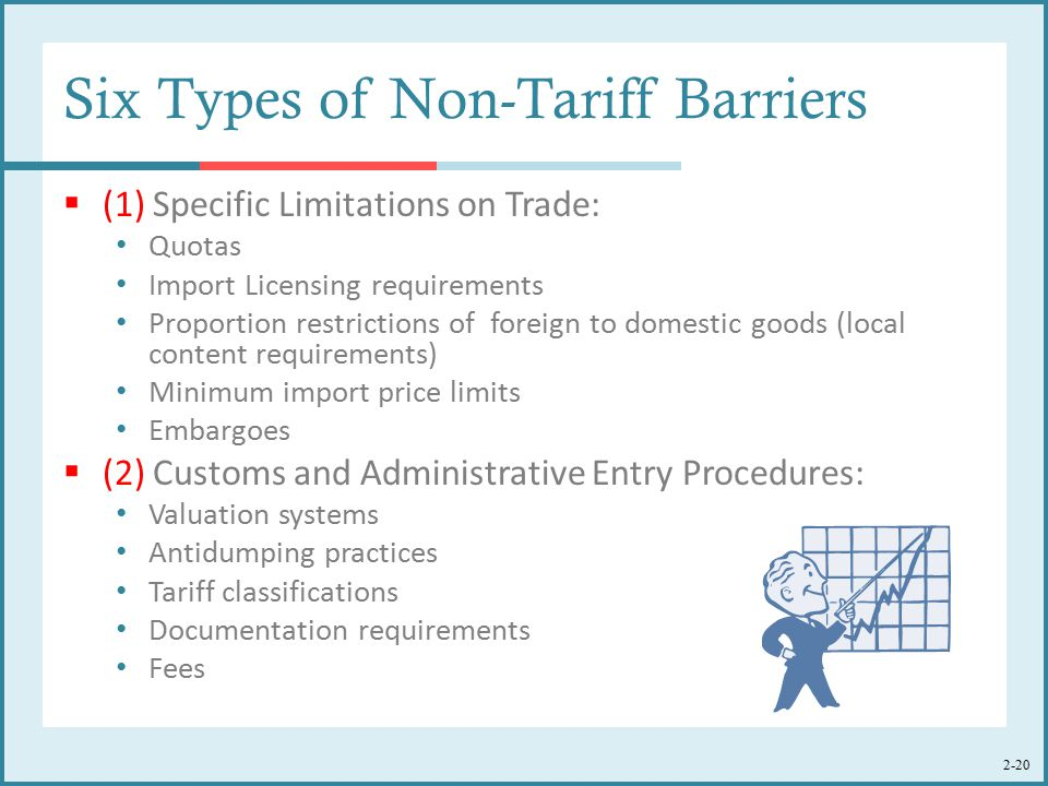 Six Types of Non-Tariff Barriers