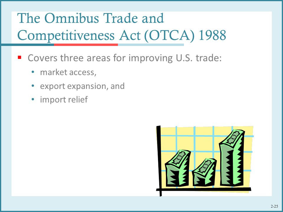 The Omnibus Trade and Competitiveness Act (OTCA) 1988