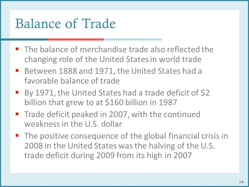 Balance of Trade The balance of merchandise trade also reflected the changing role of the United States in world trade.