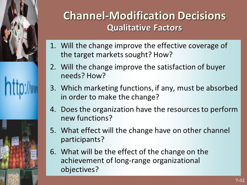 Channel-Modification Decisions Qualitative Factors