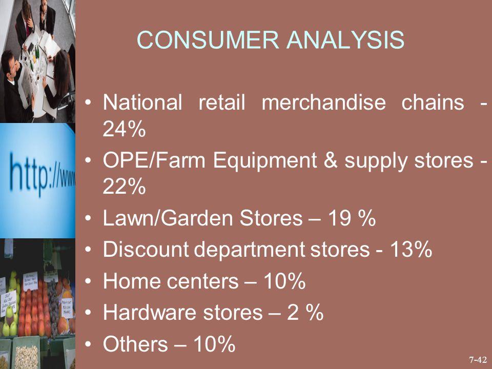 CONSUMER ANALYSIS National retail merchandise chains - 24%