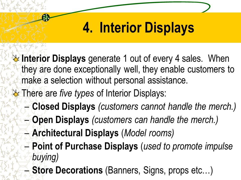 4. Interior Displays