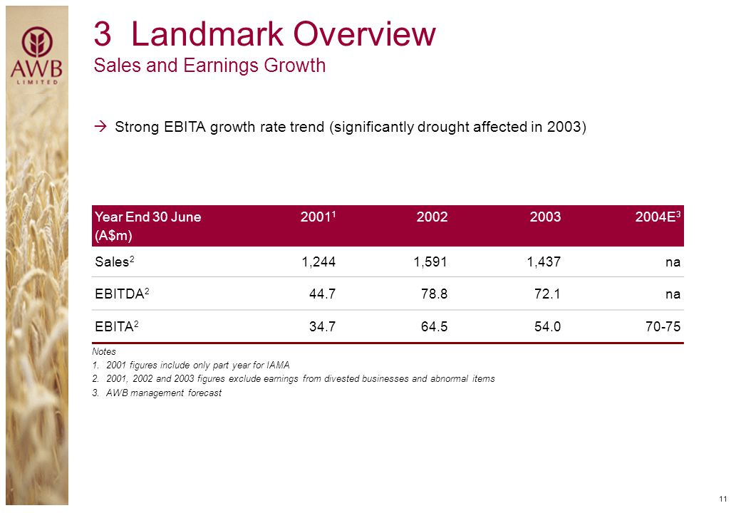 3 Landmark Overview Sales and Earnings Growth