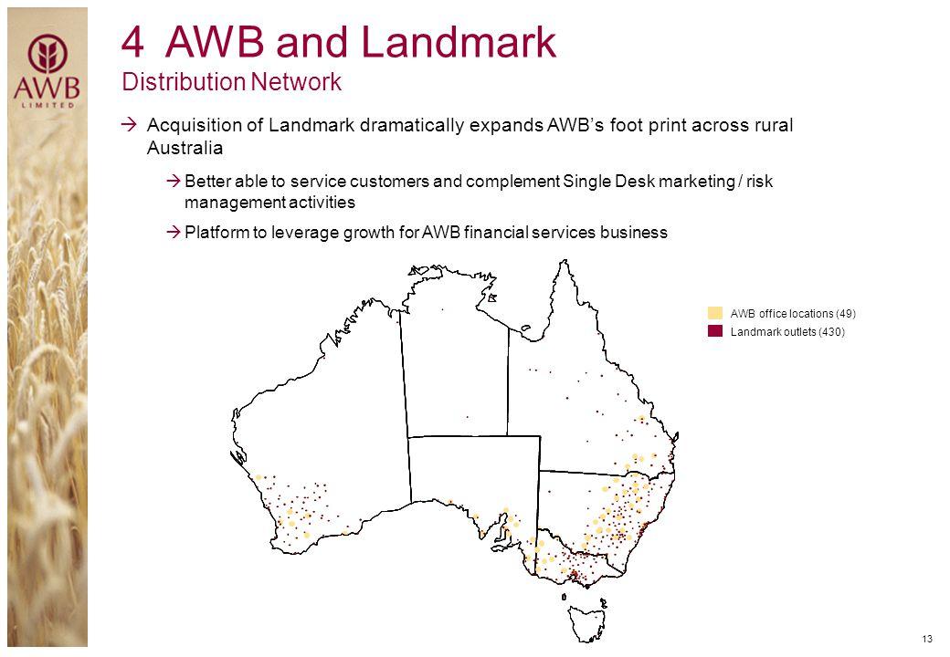 AWB and Landmark Distribution Network