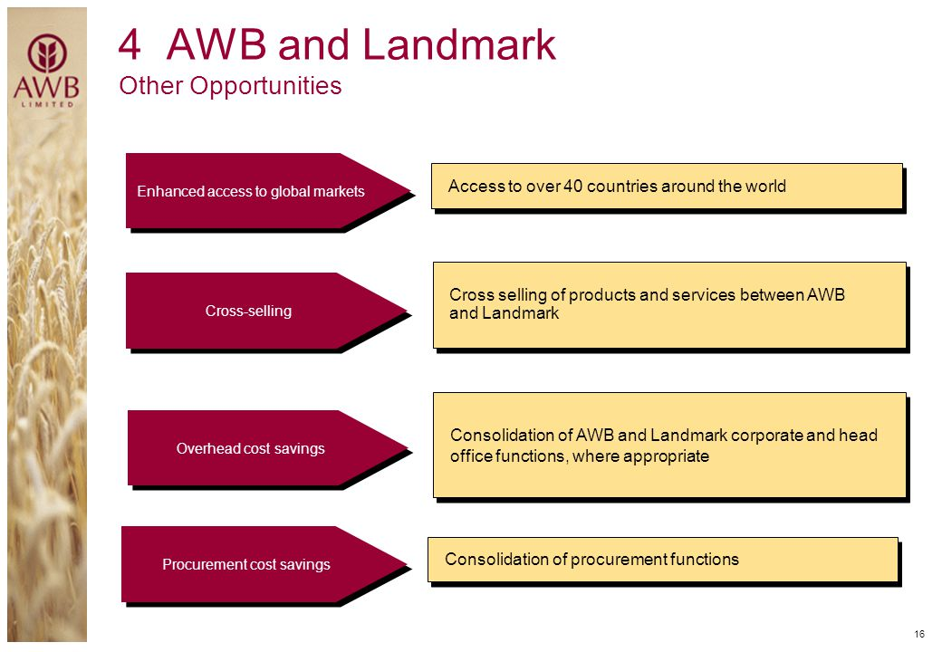 4 AWB and Landmark Other Opportunities