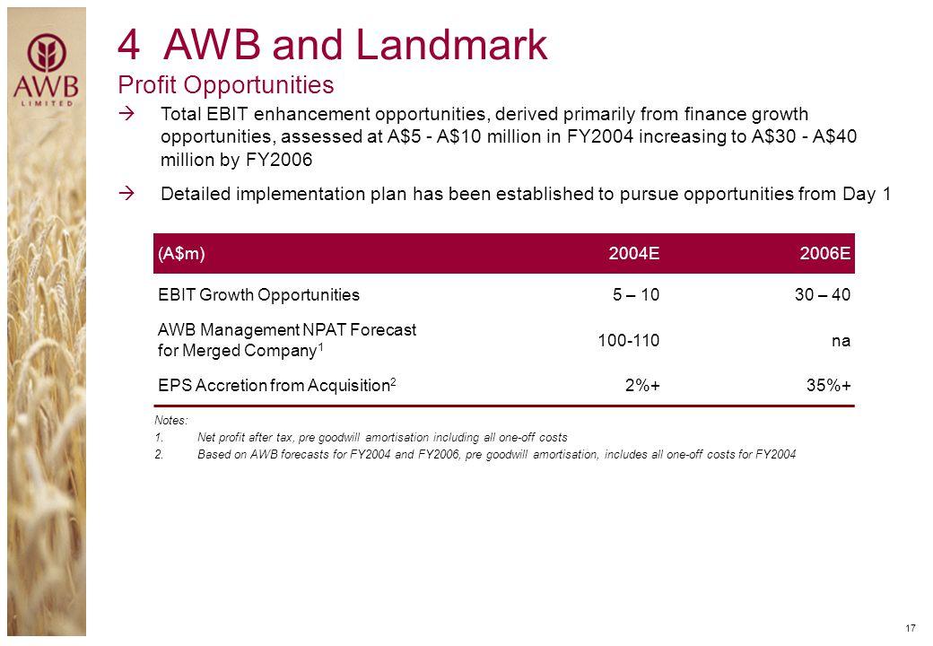 4 AWB and Landmark Profit Opportunities