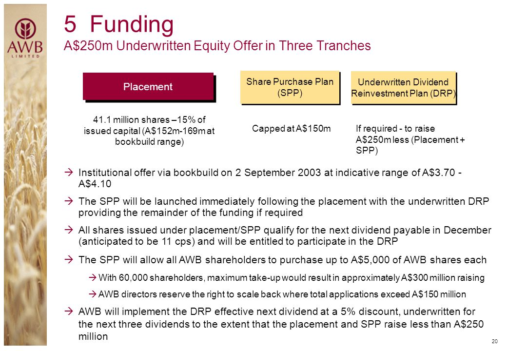 5 Funding A$250m Underwritten Equity Offer in Three Tranches