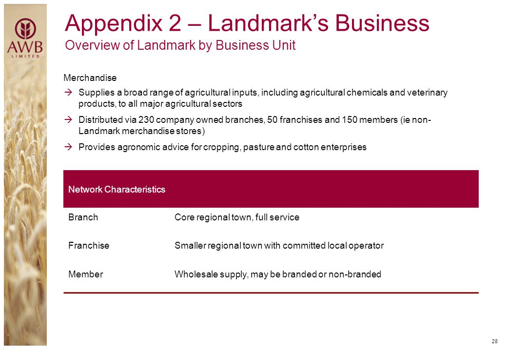 Appendix 2 – Landmark's Business