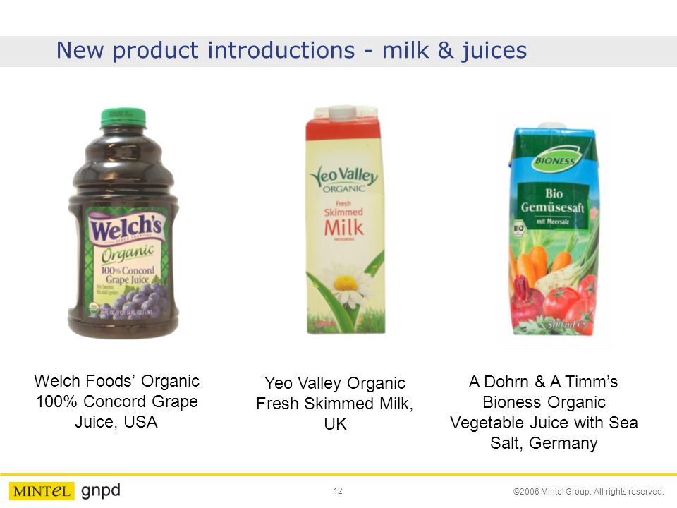 New product introductions - milk & juices