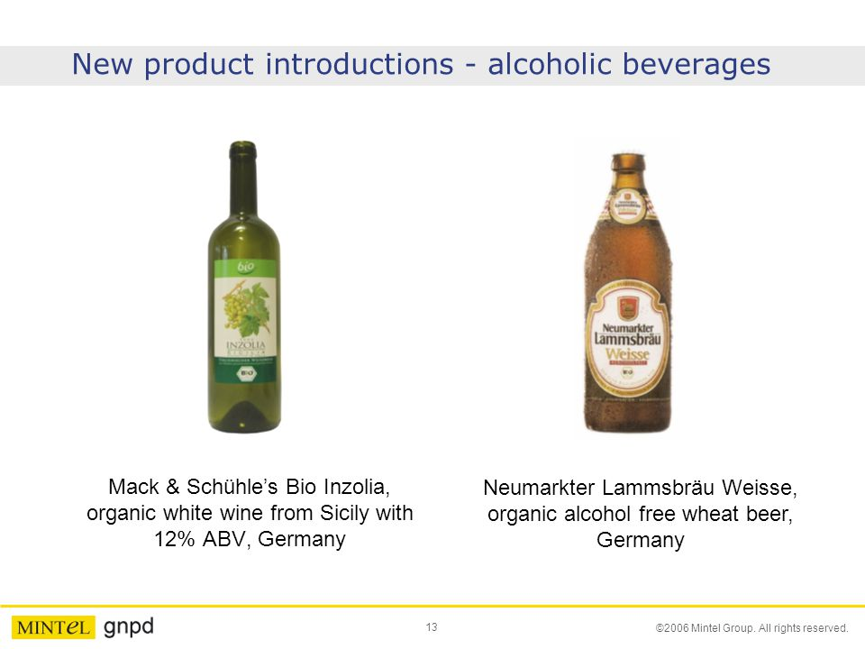 New product introductions - alcoholic beverages