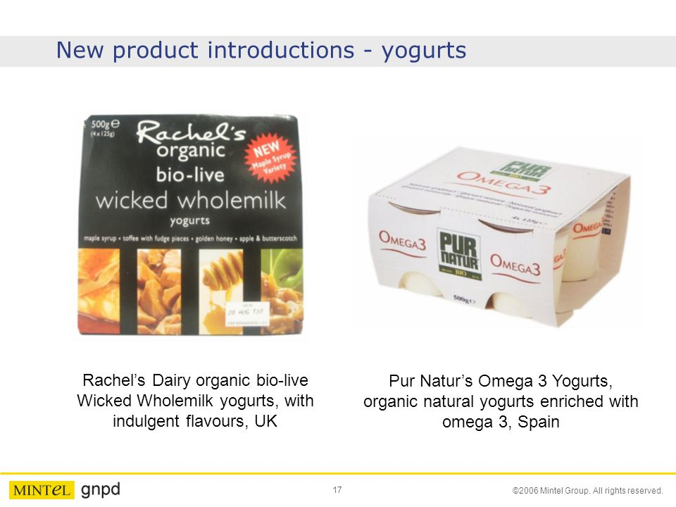 New product introductions - yogurts