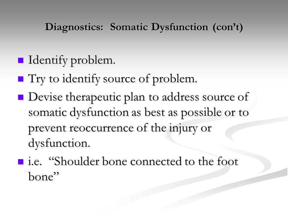 Diagnostics: Somatic Dysfunction (con't)