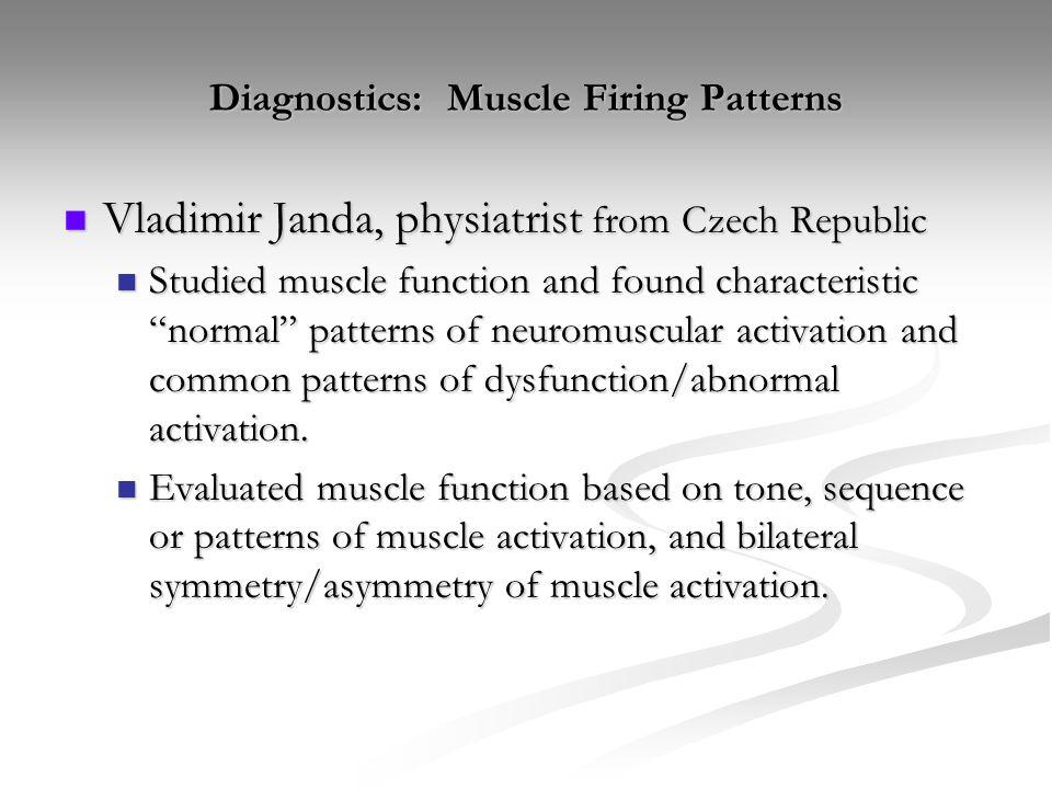 Diagnostics: Muscle Firing Patterns