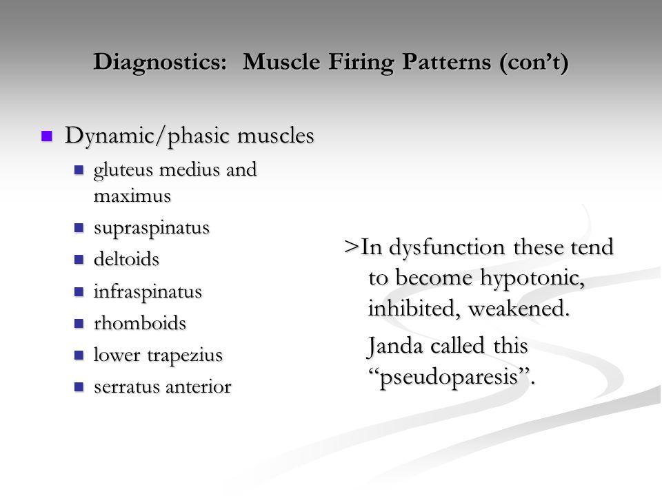 Diagnostics: Muscle Firing Patterns (con't)