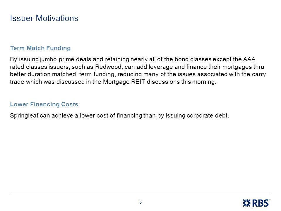 Issuer Motivations Term Match Funding