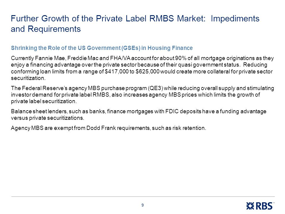 Further Growth of the Private Label RMBS Market: Impediments and Requirements