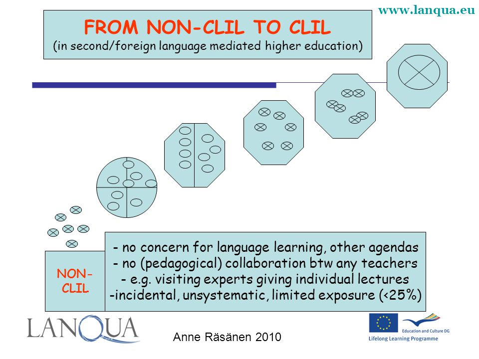 FROM NON-CLIL TO CLIL (in second/foreign language mediated higher education) - no concern for language learning, other agendas.