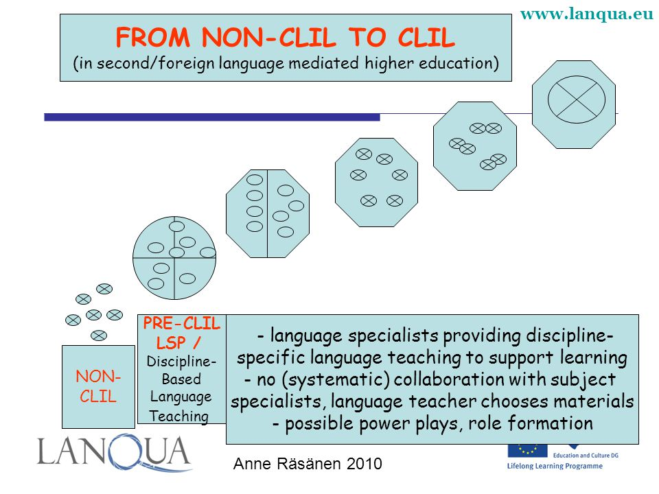 FROM NON-CLIL TO CLIL - language specialists providing discipline-