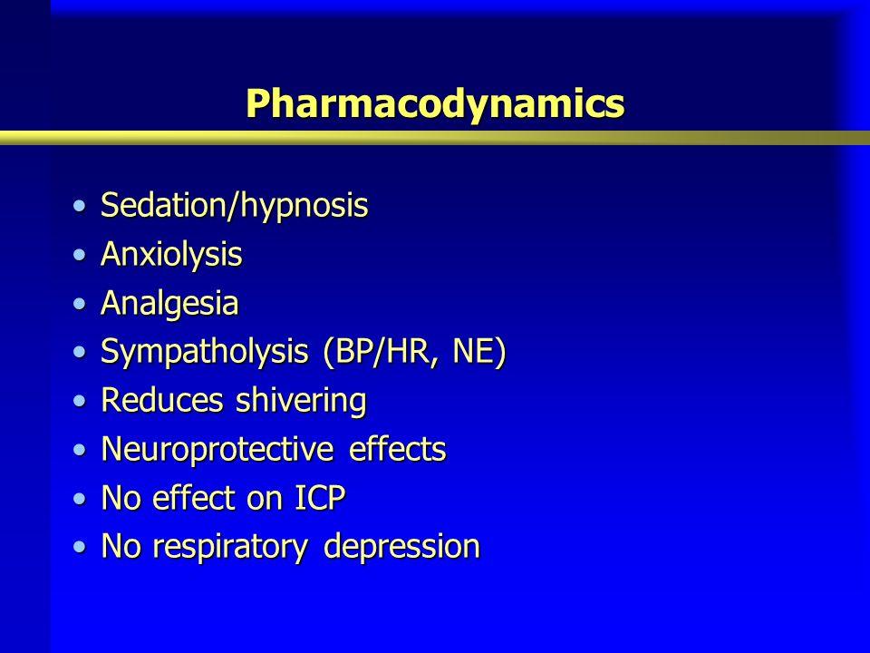 Pharmacodynamics Sedation/hypnosis Anxiolysis Analgesia