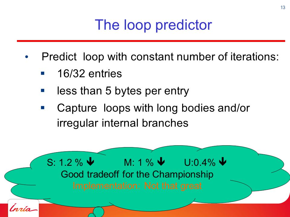 The loop predictor Predict loop with constant number of iterations: