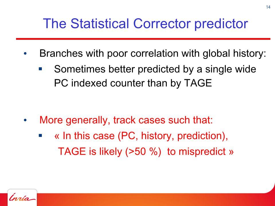 The Statistical Corrector predictor
