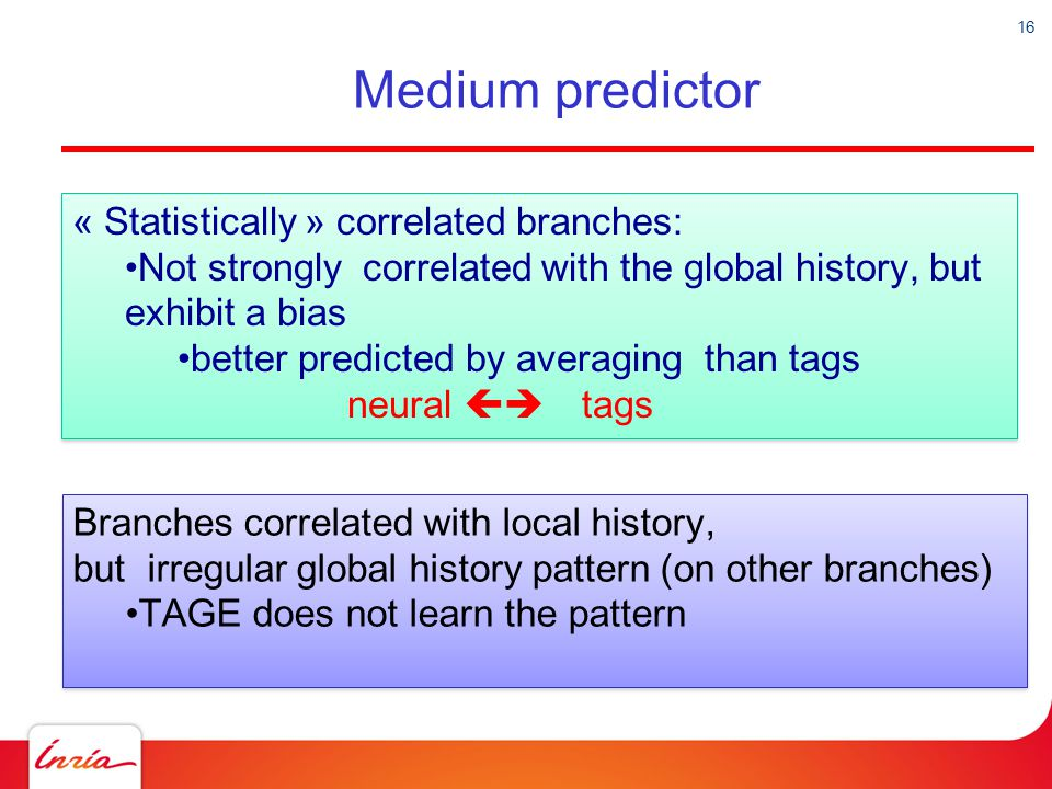 Medium predictor « Statistically » correlated branches: