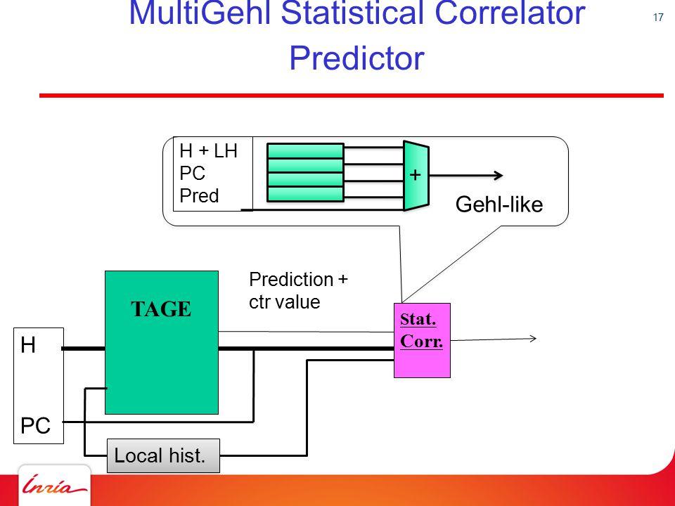 MultiGehl Statistical Correlator Predictor