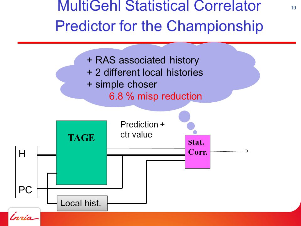 MultiGehl Statistical Correlator Predictor for the Championship