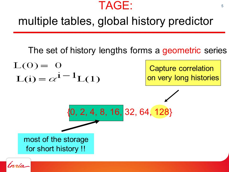 TAGE: multiple tables, global history predictor
