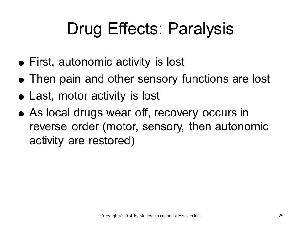 Drug Effects: Paralysis
