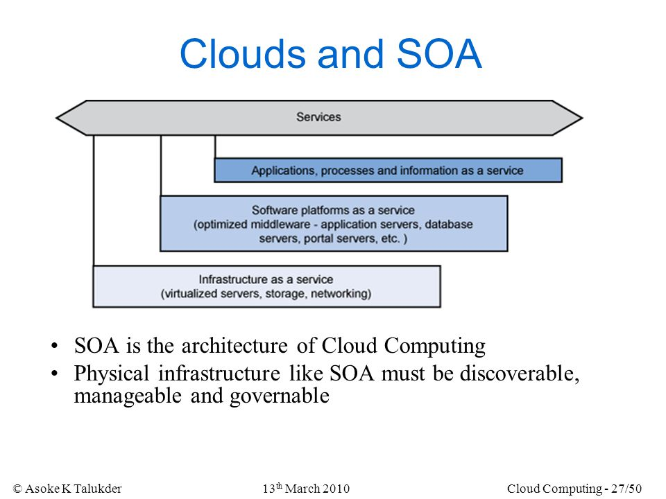 Clouds and SOA SOA is the architecture of Cloud Computing