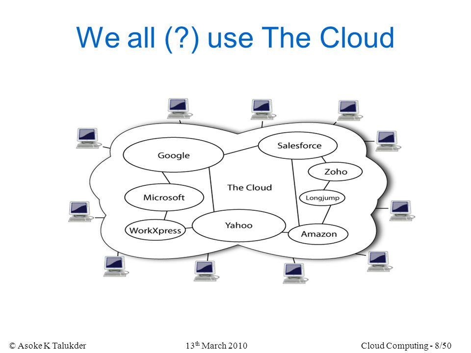 We all ( ) use The Cloud 13th March 2010 Cloud Computing - 8/50