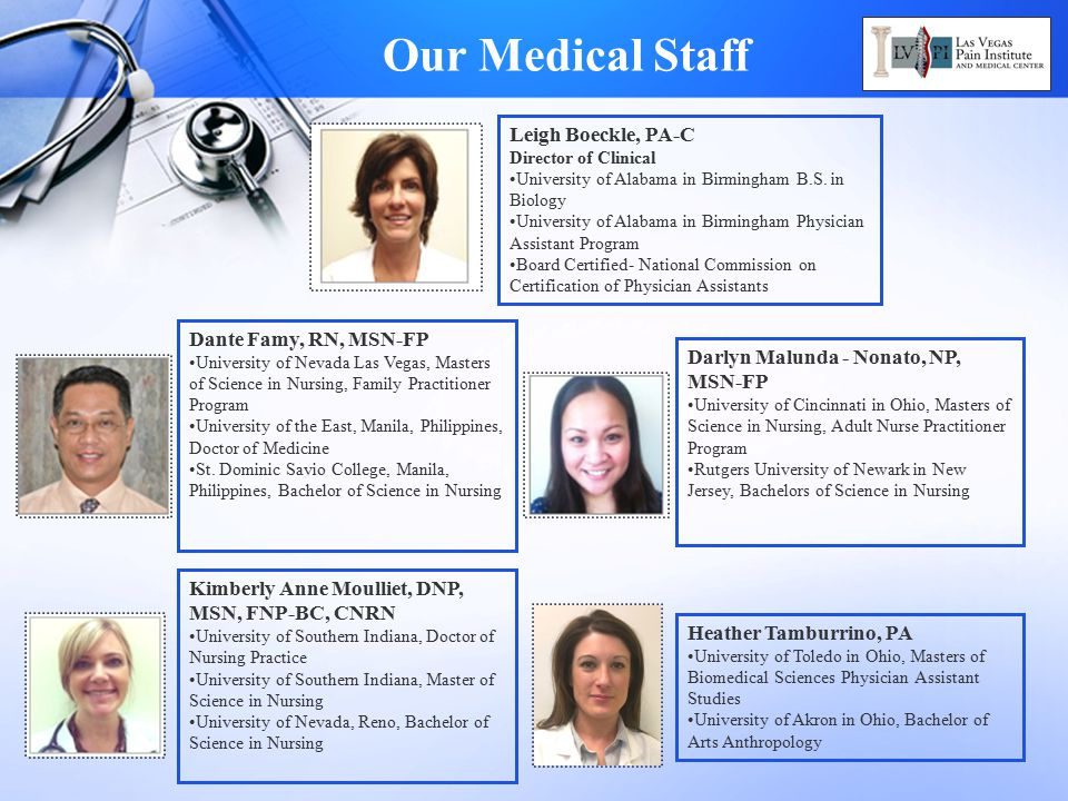 Our Medical Staff Leigh Boeckle, PA-C Dante Famy, RN, MSN-FP