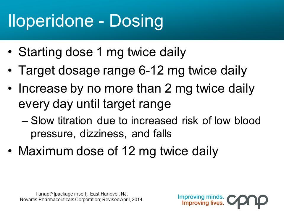 Iloperidone - Dosing Starting dose 1 mg twice daily