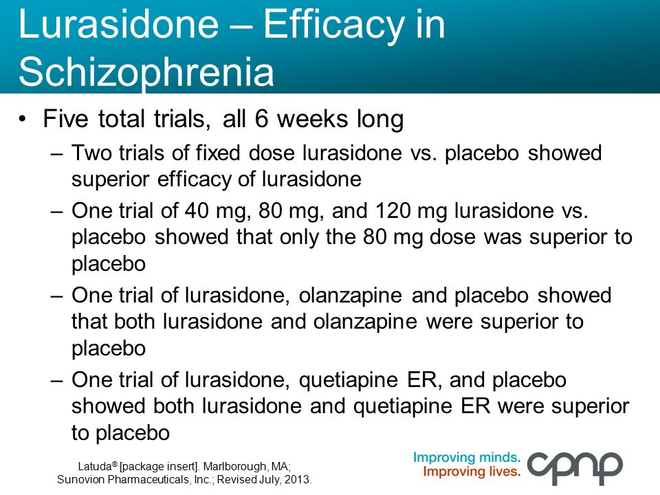 Lurasidone – Efficacy in Schizophrenia