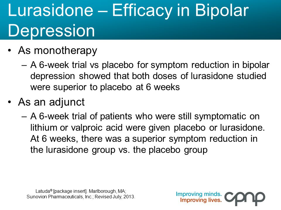 Lurasidone – Efficacy in Bipolar Depression